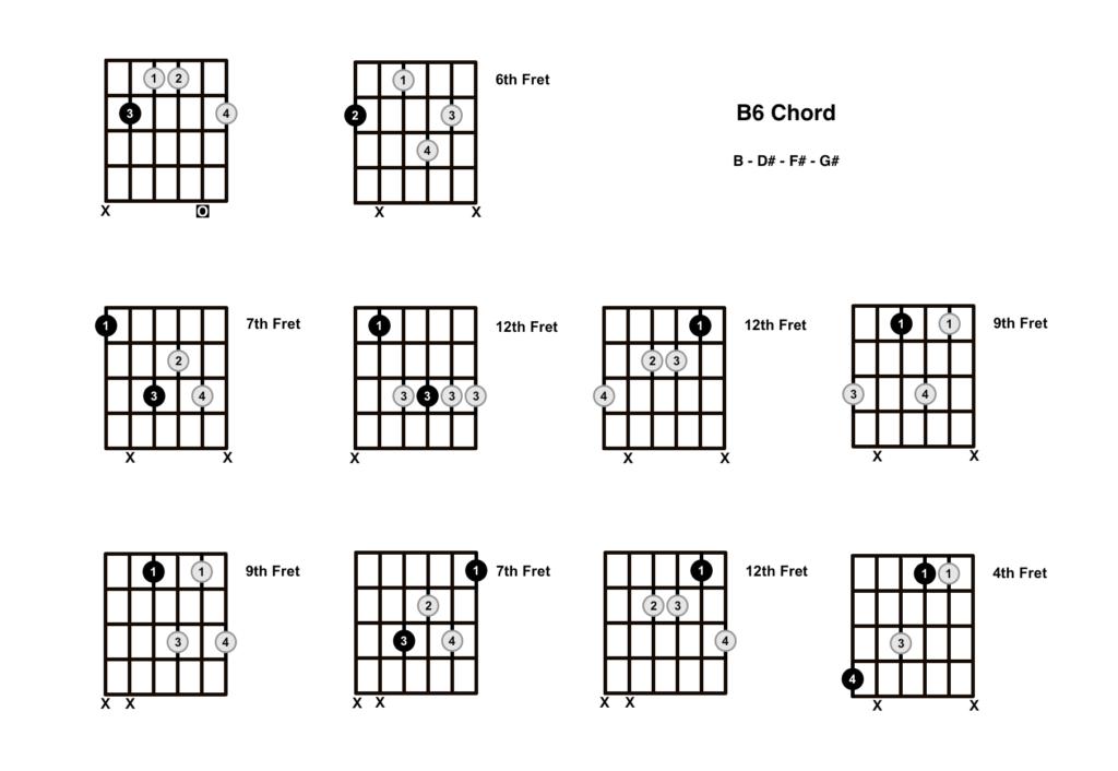 B6 Chord 10 Shapes
