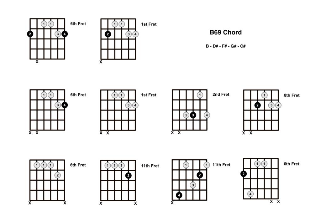 B69 Chord 10 Shapes