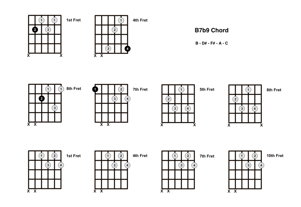 B7 Flat 9 Chord 10 Shapes