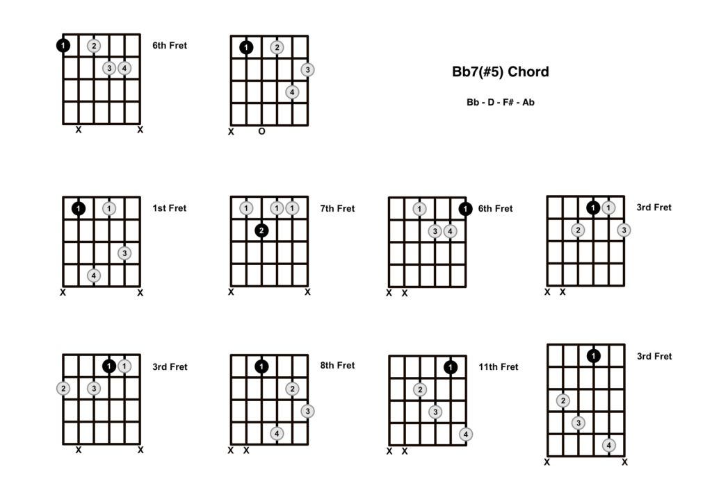 Bb Augmented 7 Chord 10 Shapes