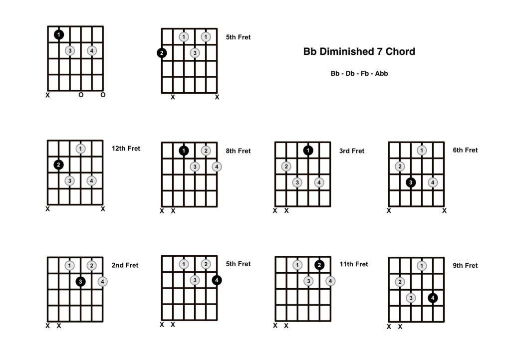 Bb Diminished 7 Chord 10 Shapes
