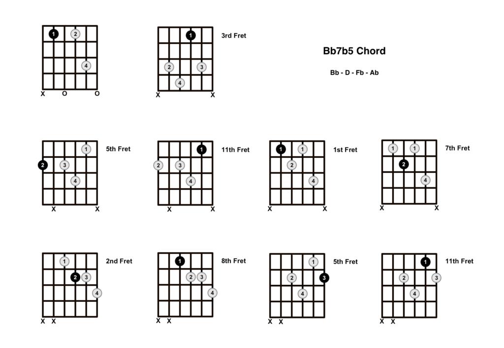 Bb Dominant 7b5 Chord 10 Shapes