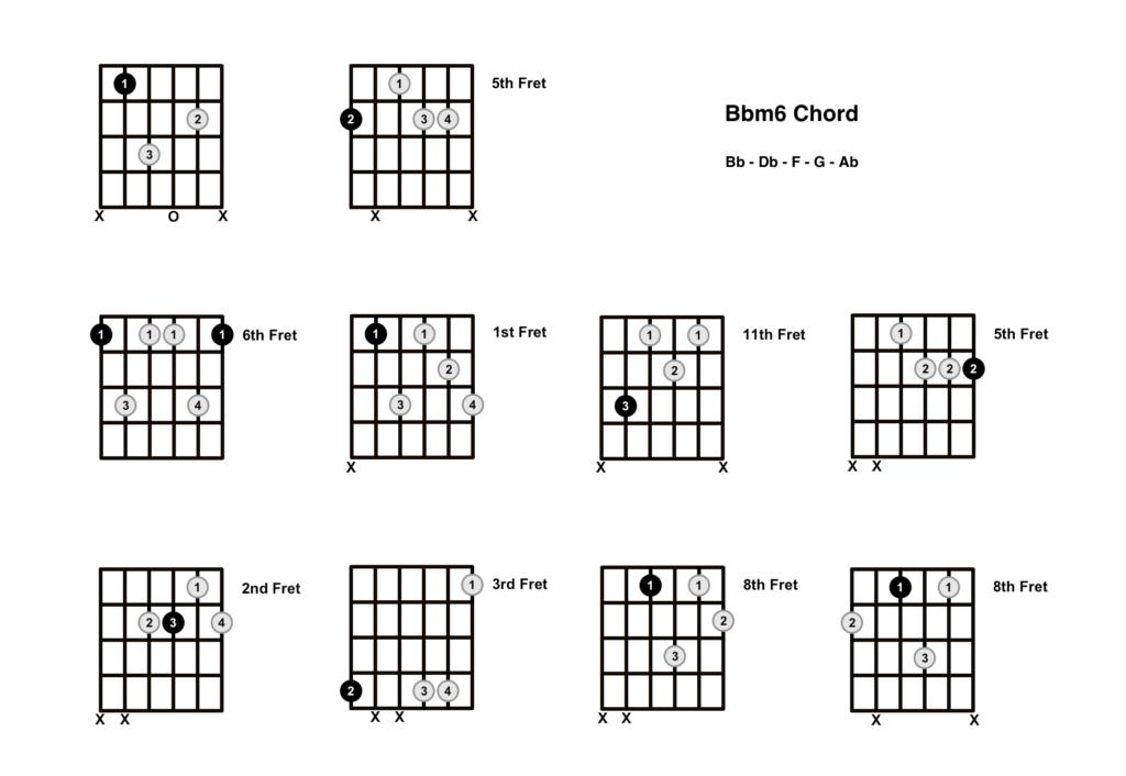 Bb Minor 6 Chord 10 Shapes