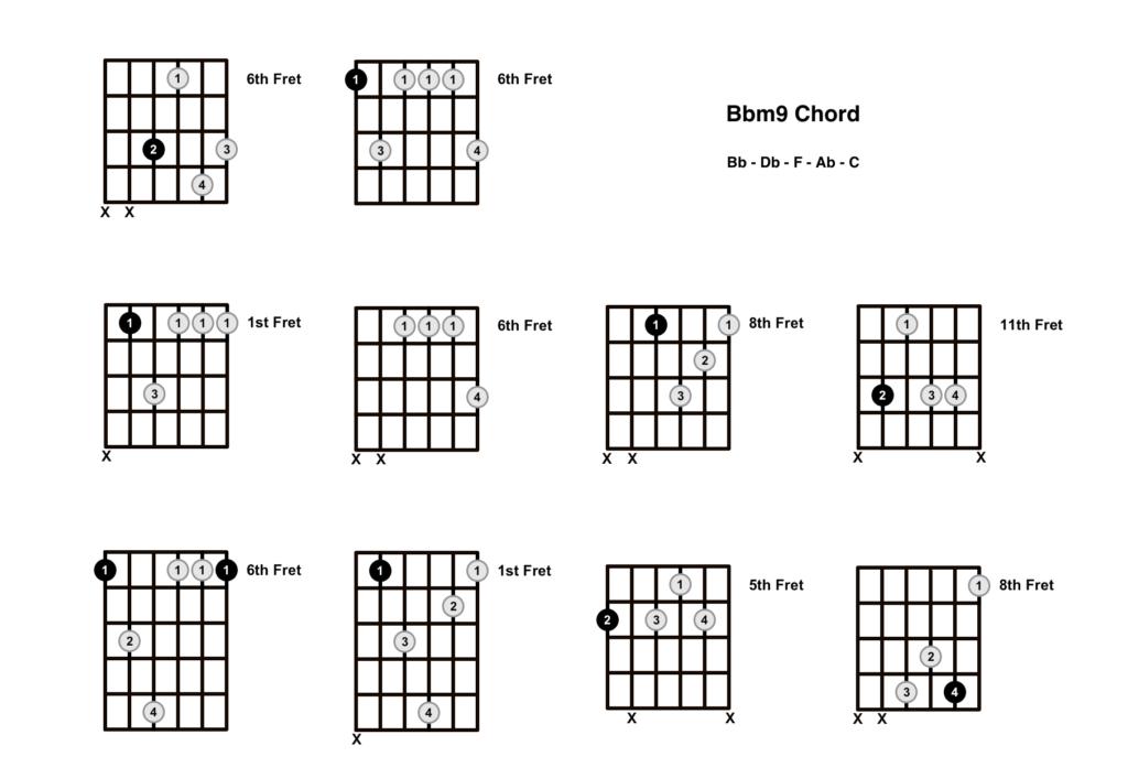 Bb Minor 9 Chord 10 Shapes