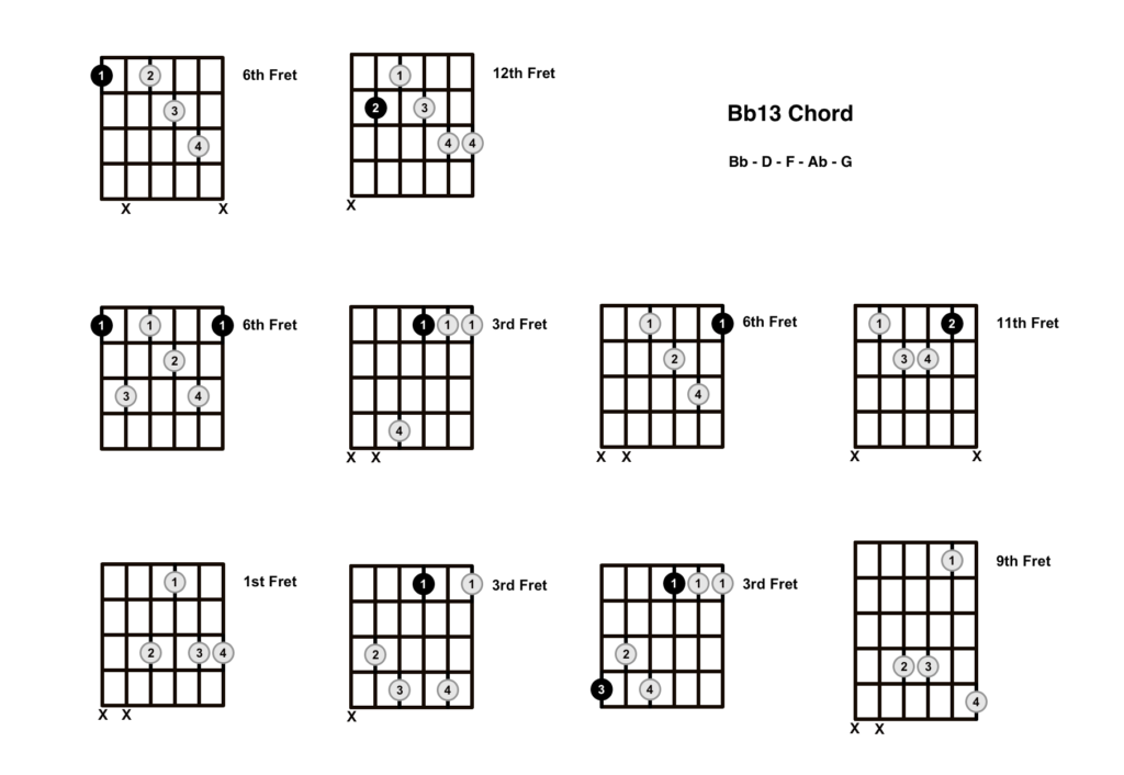 Bb13 Chord 10 Shapes