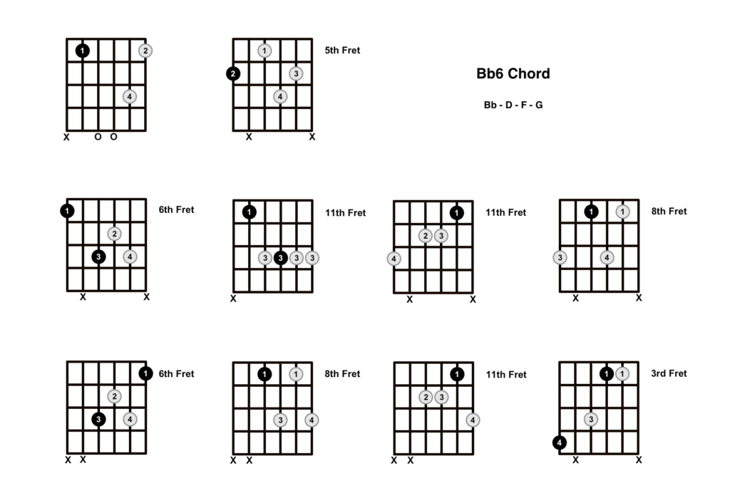 Bb6 Chord 10 Shapes