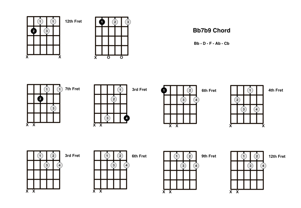 Bb7 Flat 9 Chord 10 Shapes