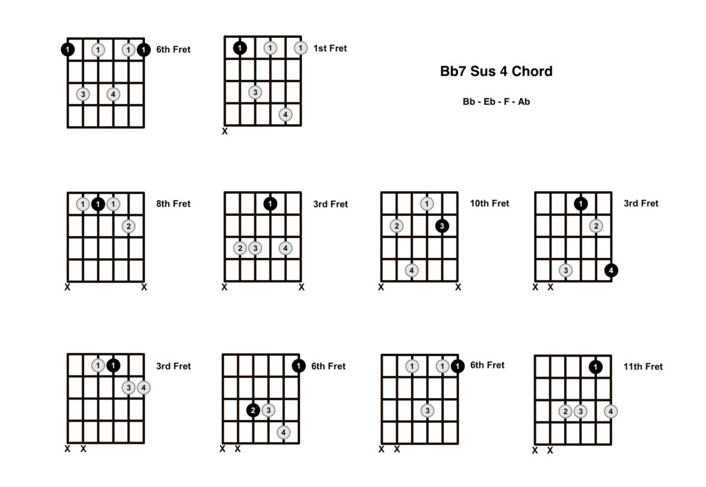 Bb7 Sus 4 Chord 10 Shapes