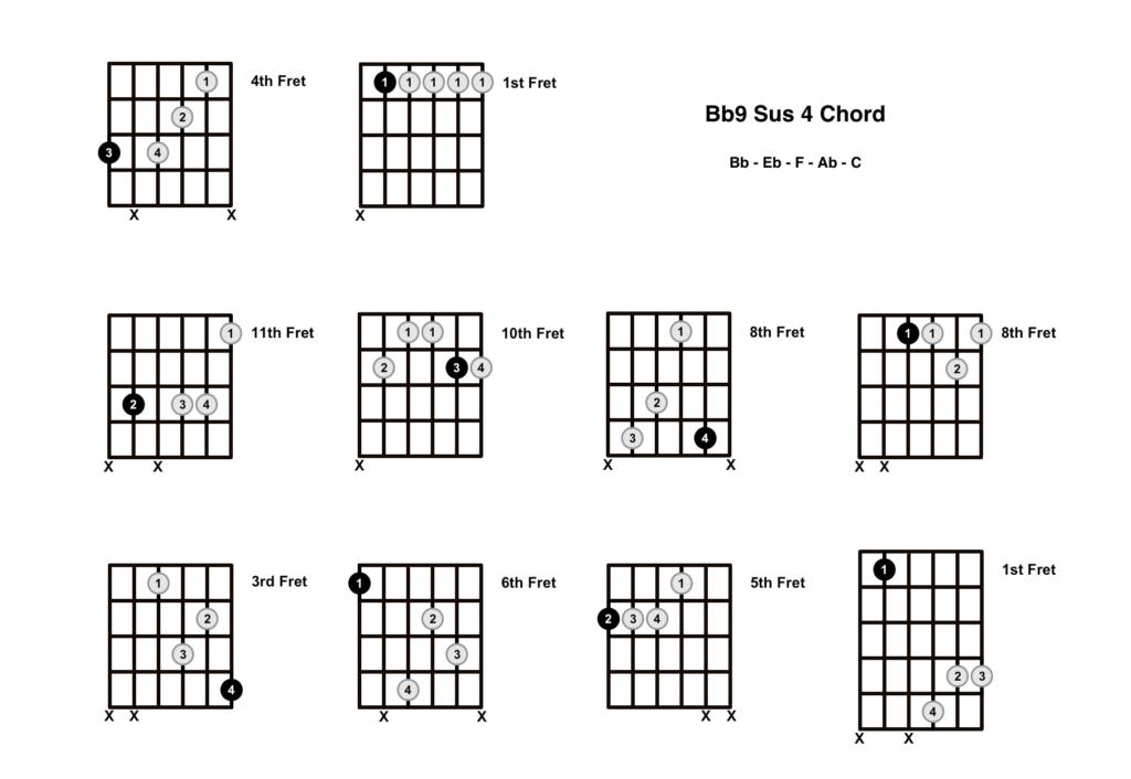 Bb9 Sus 4 Chord 10 Shapes