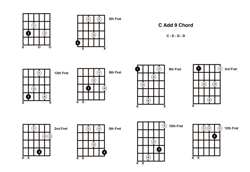 C Add 9 Chord 10 Shapes