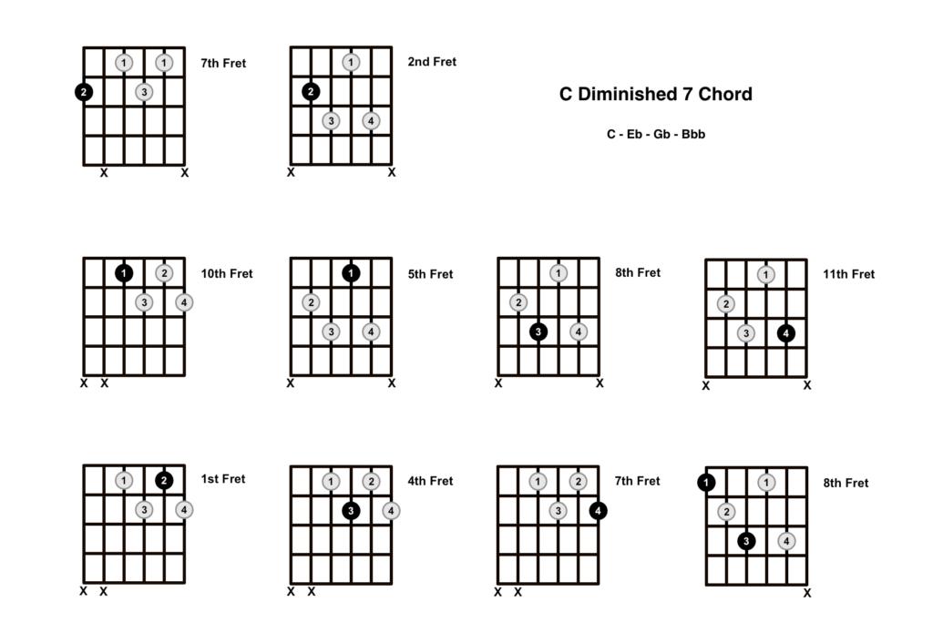C Diminished 7 Chord 10 Shapes