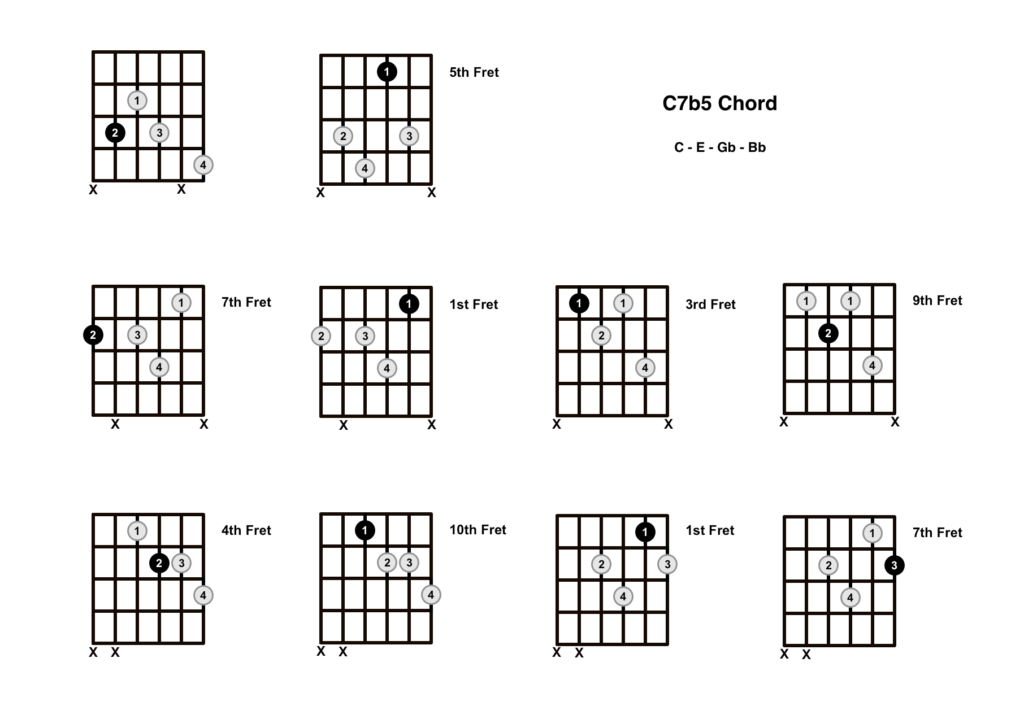 C Dominant 7b5 Chord 10 Shapes