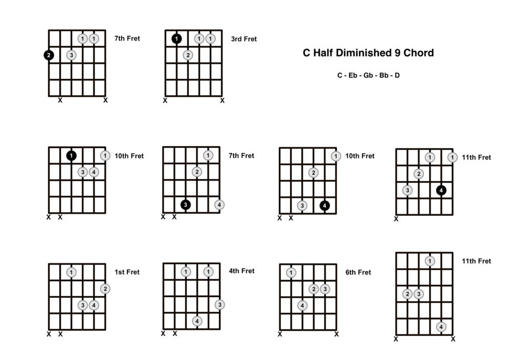 C Half Diminished 9 Chord 10 Shapes