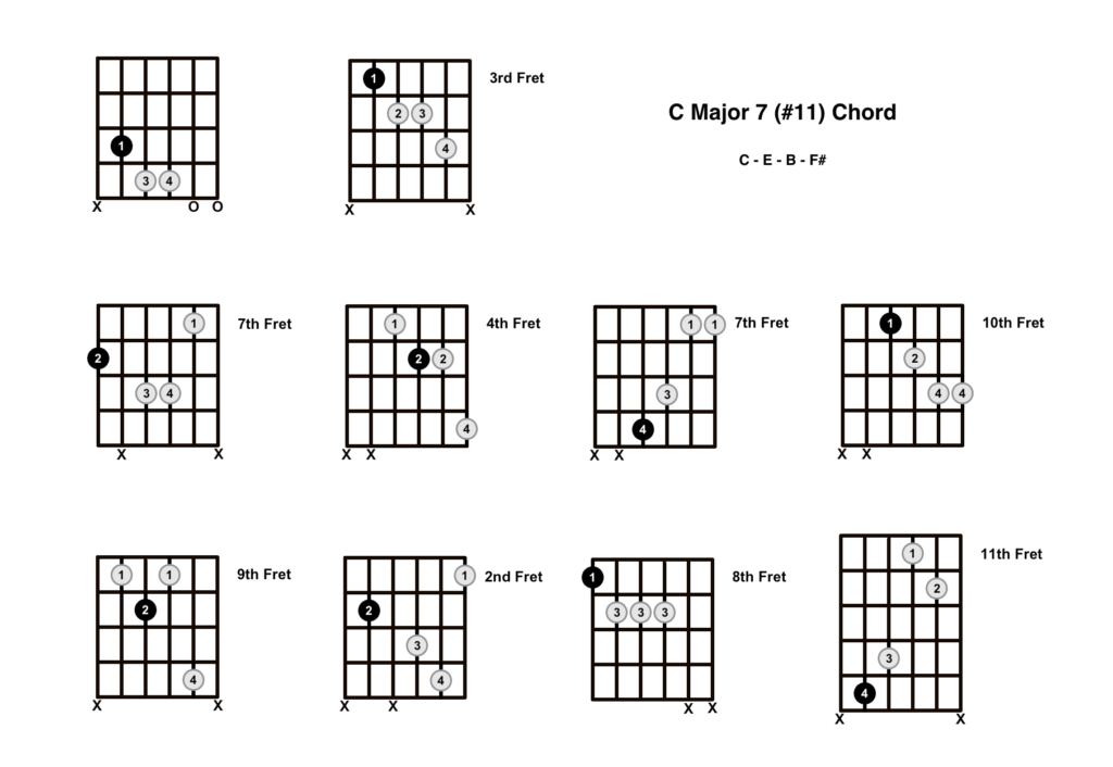 C Major 7 #11 Chord 10 Shapes