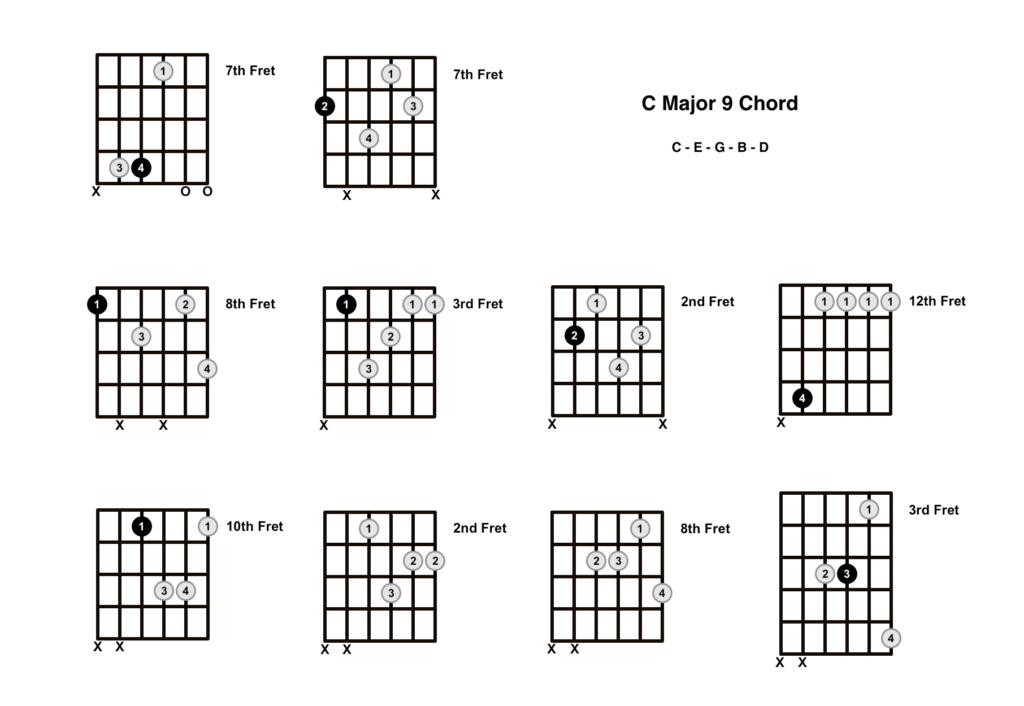 C Major 9 Chord 10 Shapes