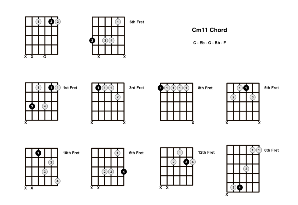 C Minor 11 Chord 10 Shapes