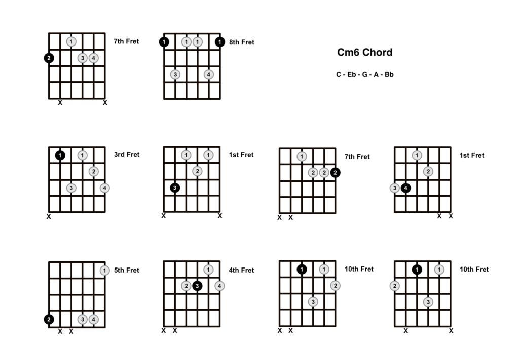 C Minor 6 Chord 10 Shapes