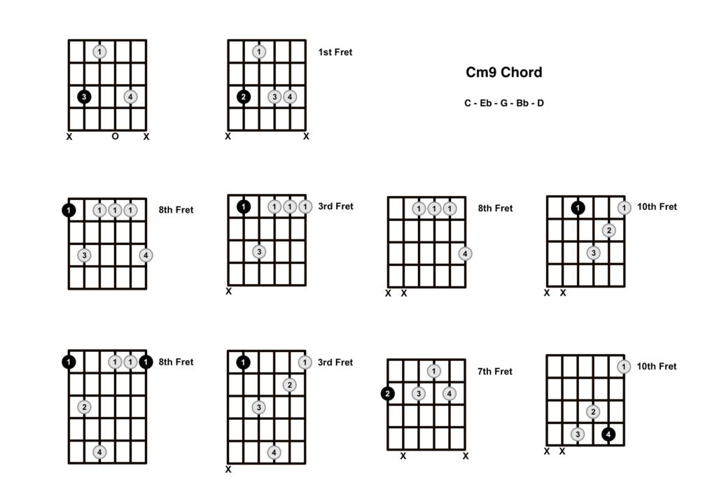 C Minor 9 Chord 10 Shapes