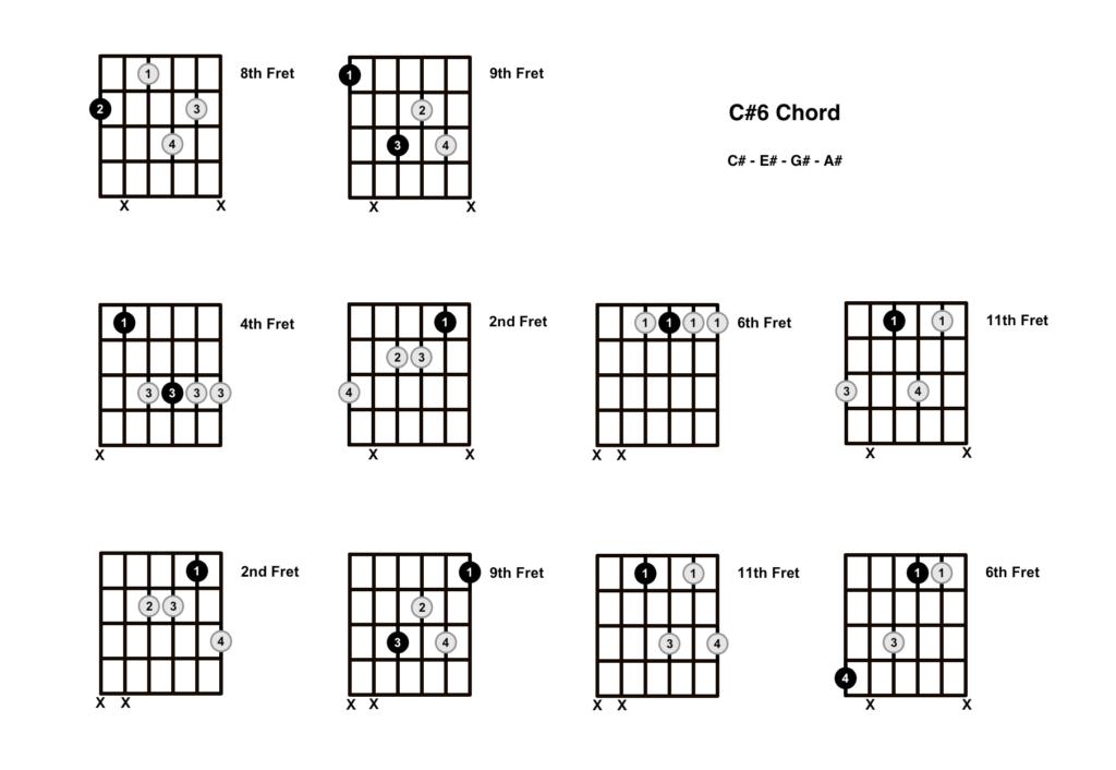 C Sharp 6 Chord 10 Shapes