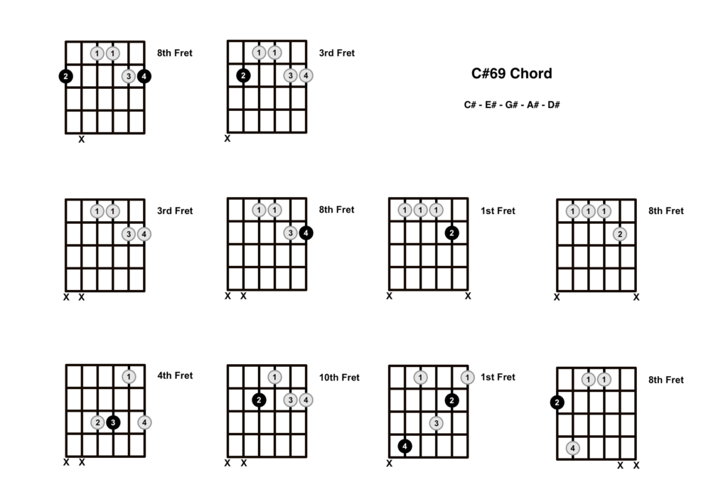 C Sharp 69 Chord 10 Shapes
