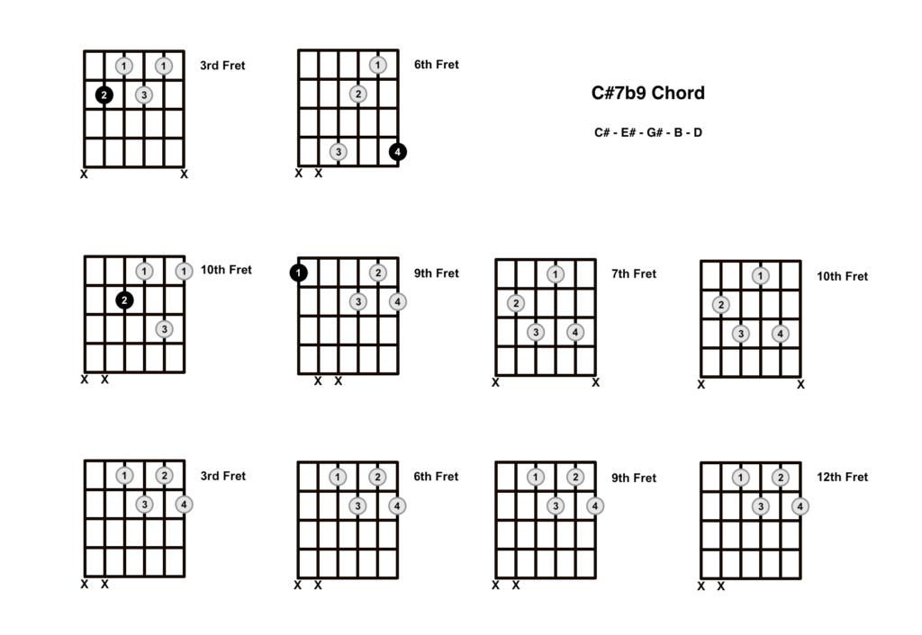 C Sharp 7 Flat 9 Chord 10 Shapes