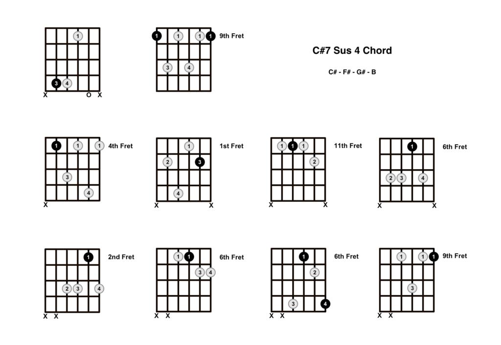 C Sharp 7 Sus 4 Chord 10 Shapes