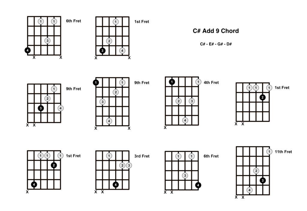 C Sharp Add 9 Chord 10 Shapes