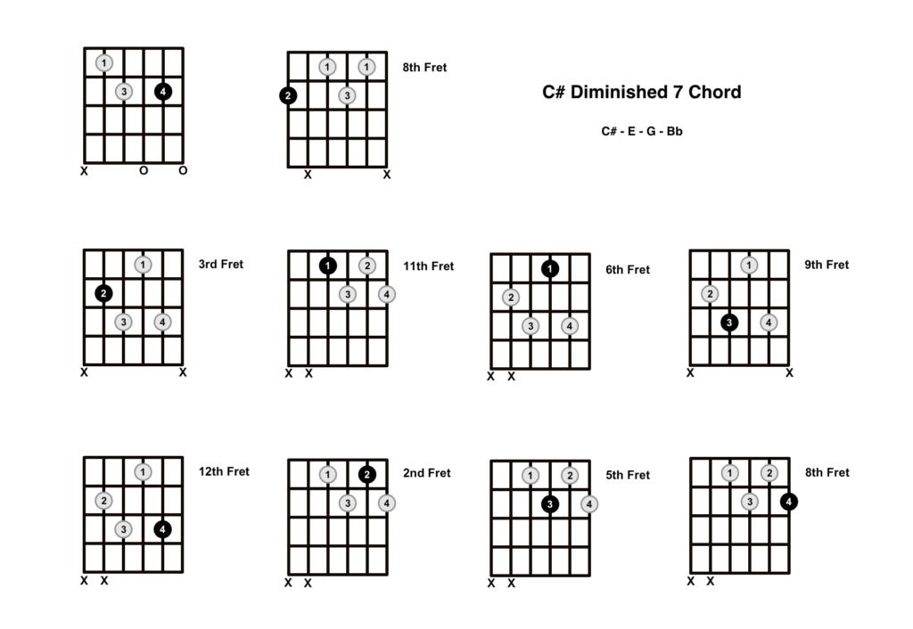 C Sharp Diminished 7 Chord 10 Shapes