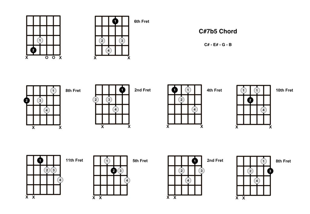C Sharp Dominant 7b5 Chord 10 Shapes