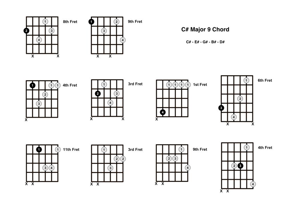 C Sharp Major 9 Chord 10 Shapes