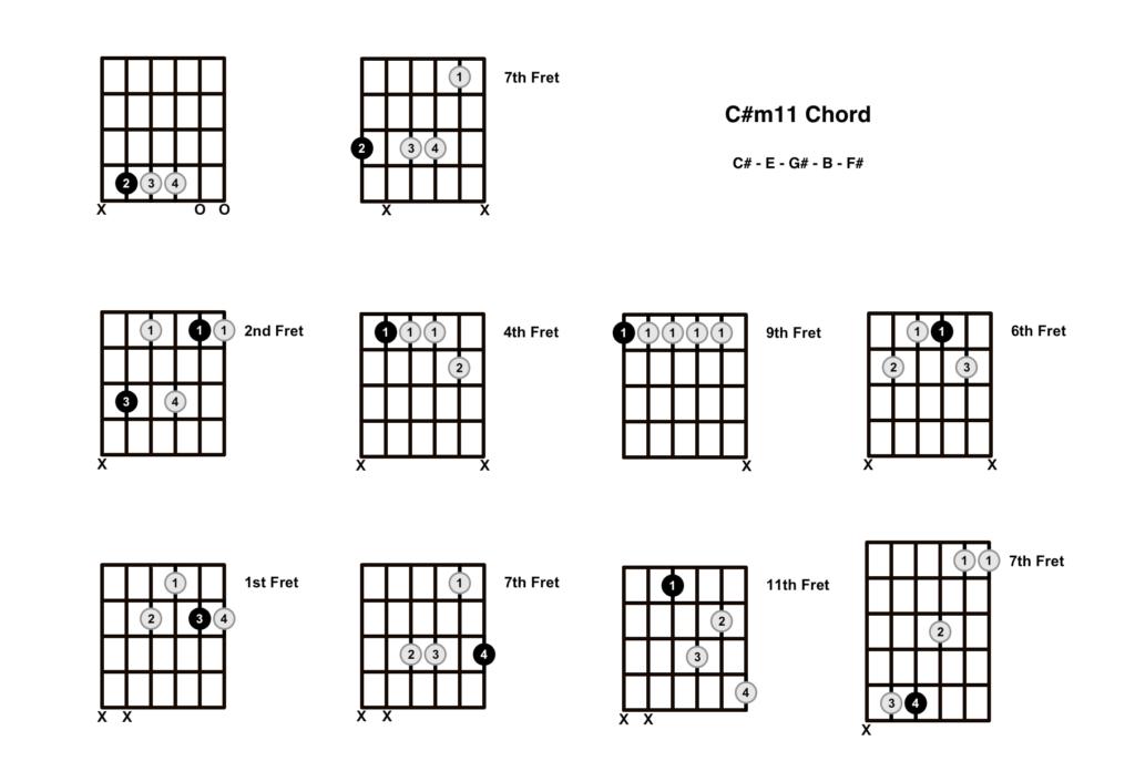 C Sharp Minor 11 Chord 10 Shapes