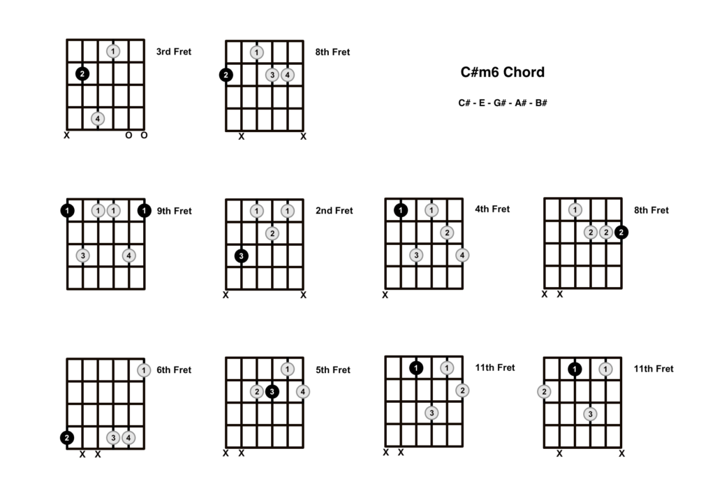 C Sharp Minor 6 Chord 10 Shapes