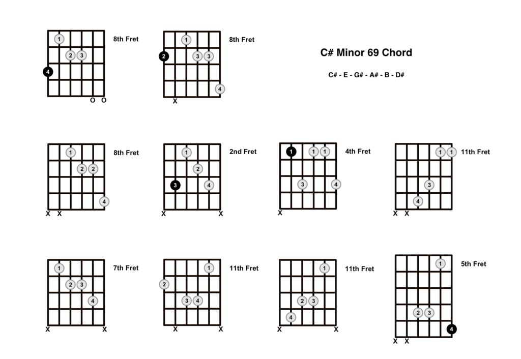 C Sharp Minor 69 Chord 10 Shapes