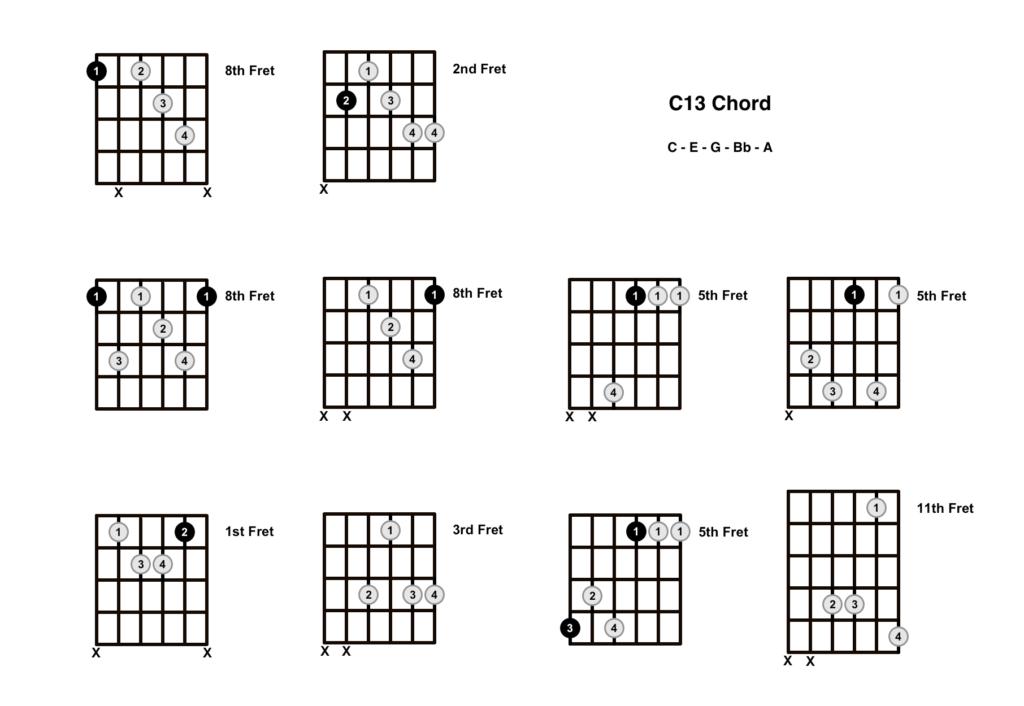 C13 Chord 10 Shapes