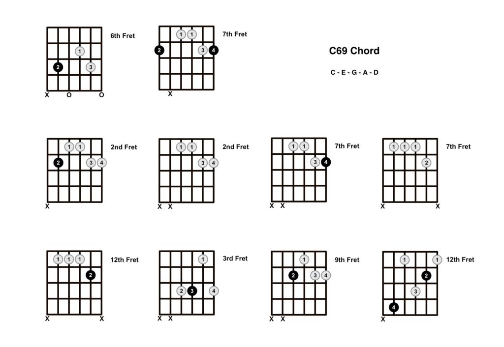C69 Chord 10 Shapes