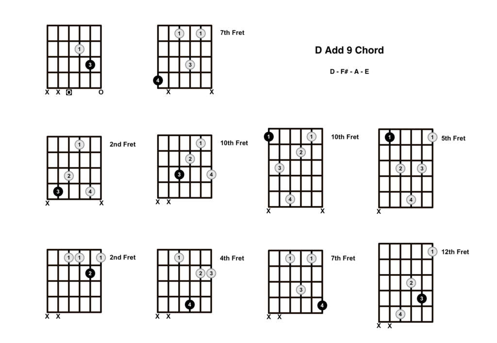 D Add 9 Chord 10 Shapes