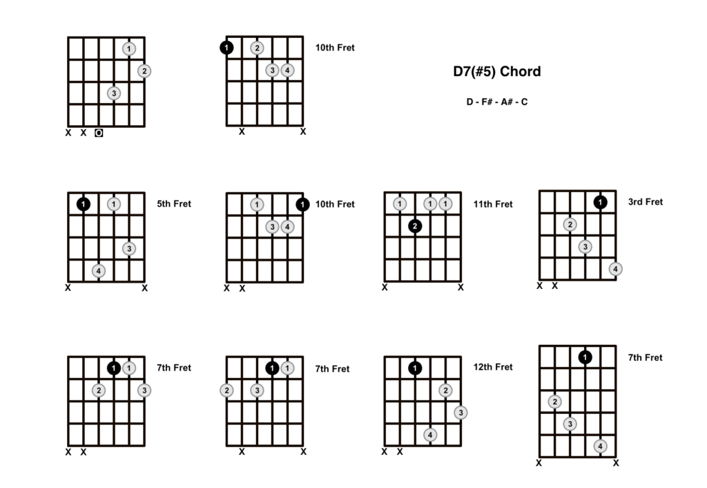 D Augmented 7 Chord 10 Shapes