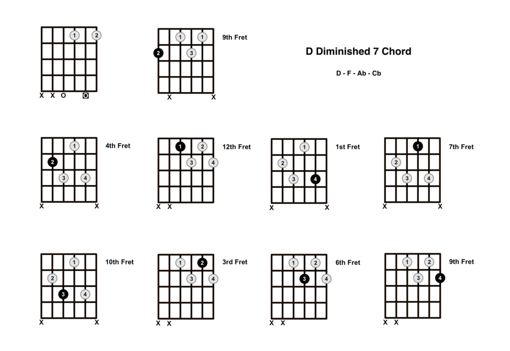 D Diminished 7 Chord 10 Shapes
