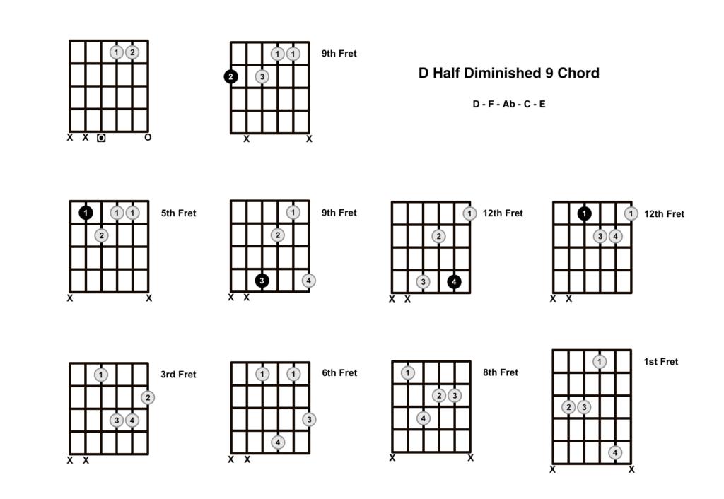 D Half Diminished 9 Chord 10 Shapes