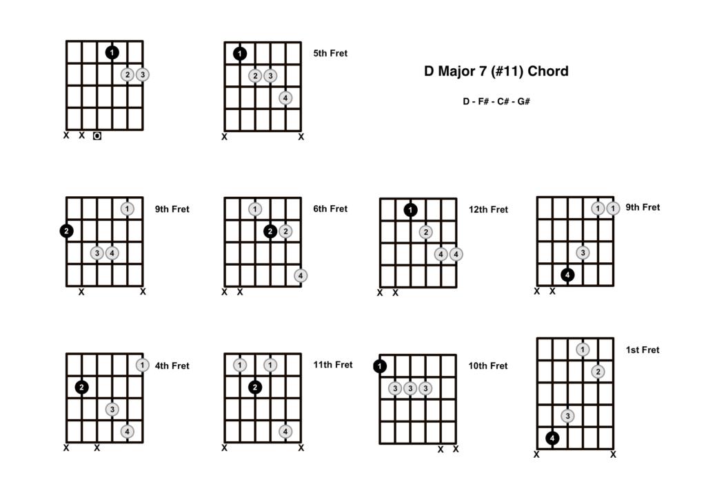 D Major 7 #11 Chord 10 Shapes