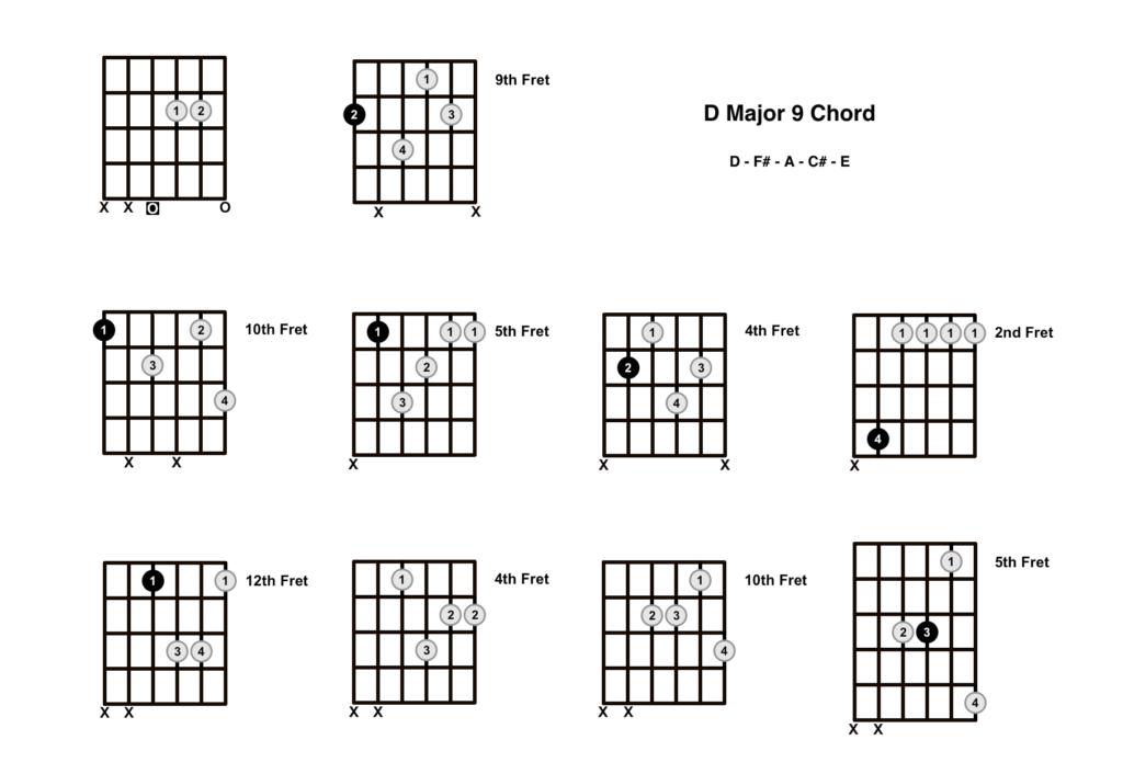 D Major 9 Chord 10 Shapes