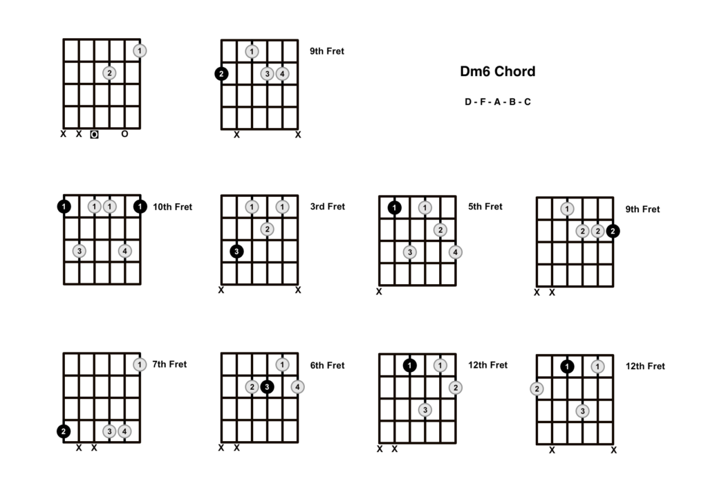 D Minor 6 Chord 10 Shapes