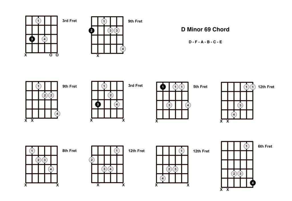 D Minor 69 Chord 10 Shapes