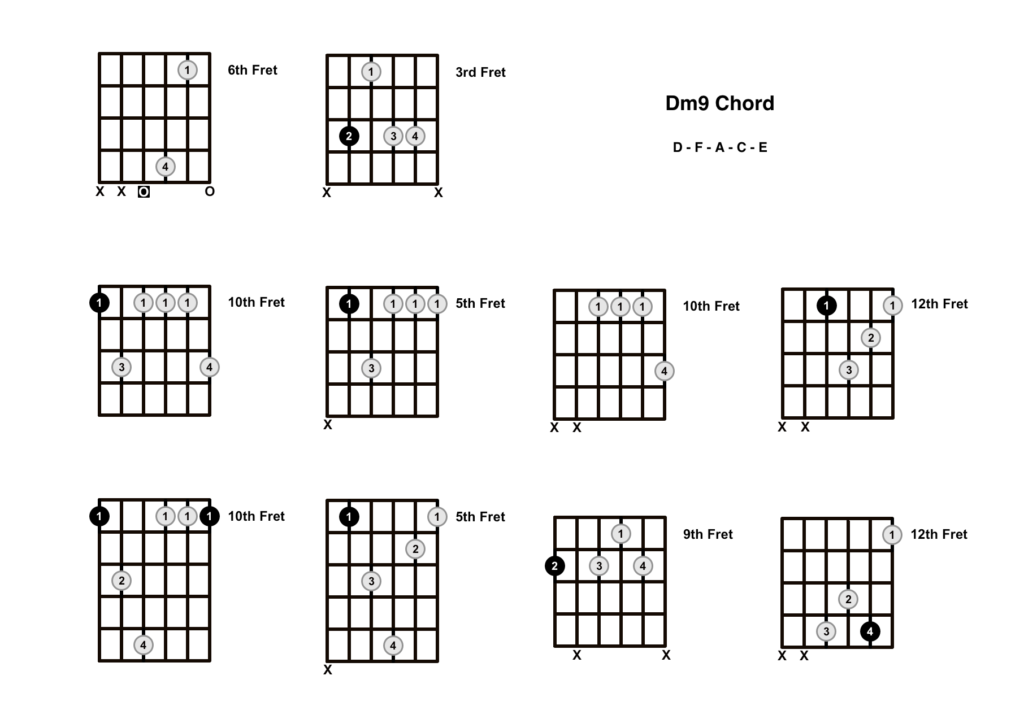 D Minor 9 Chord 10 Shapes