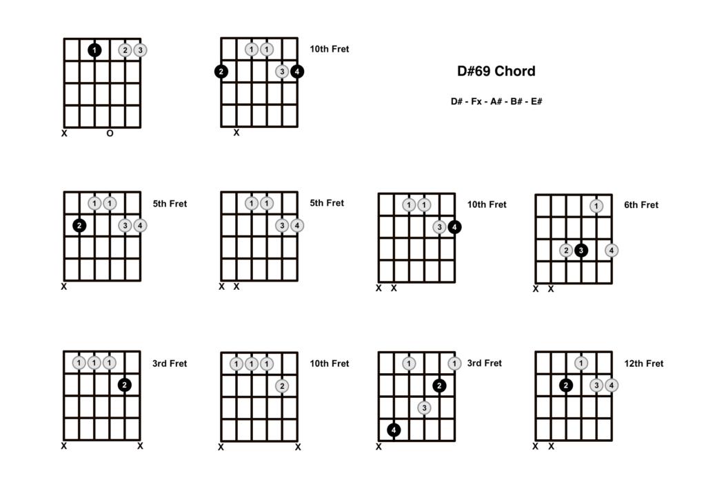 D Sharp 69 Chord 10 Shapes