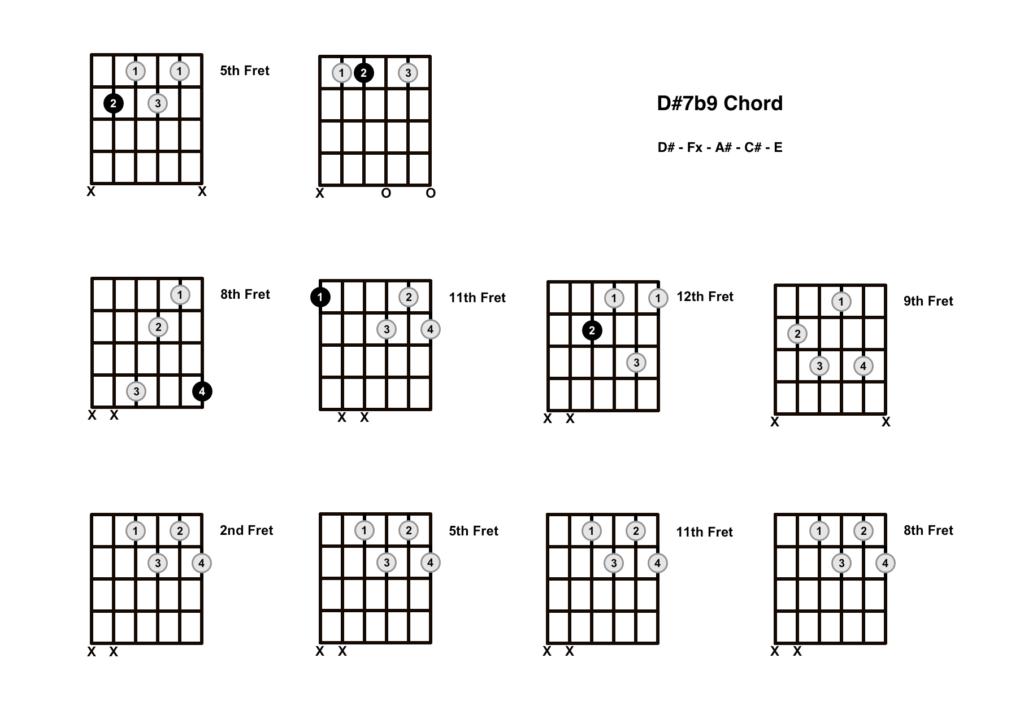 D Sharp 7 Flat 9 Chord 10 Shapes