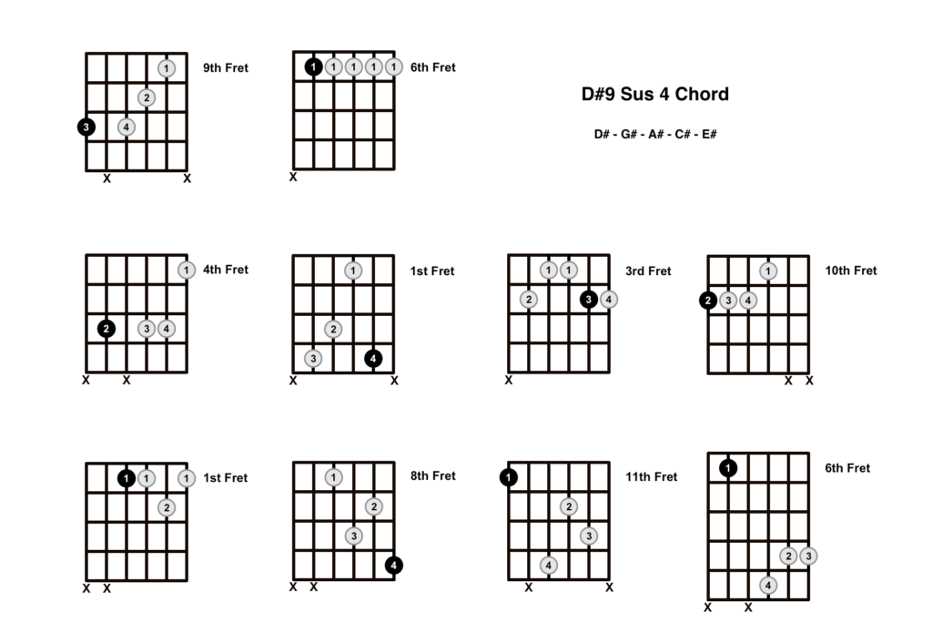 D Sharp 9 Sus 4 Chord 10 Shapes