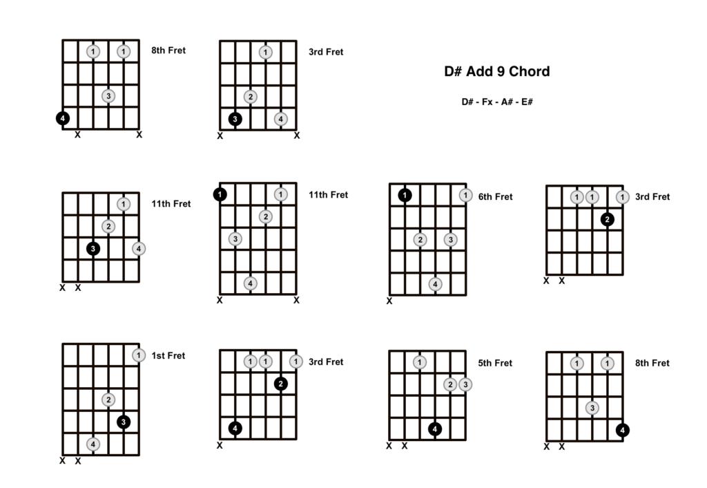 D Sharp Add 9 Chord 10 Shapes