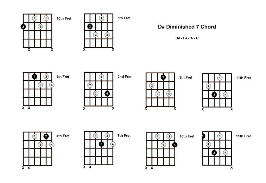 D Sharp Diminished 7 Chord 10 Shapes