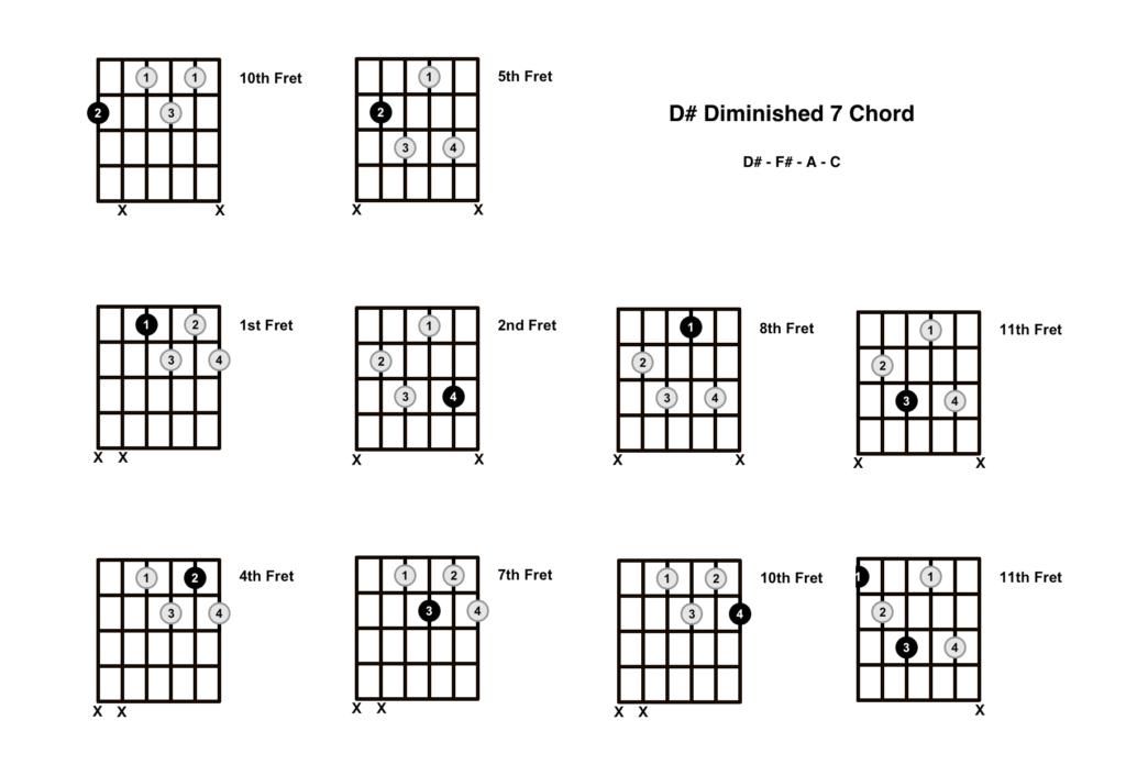 D Sharp Diminished 7 Chord 10 Shapes